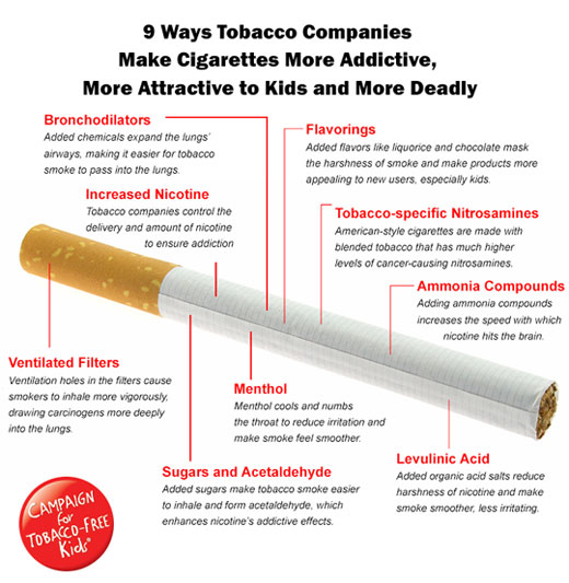 9 Ways Cigarettes Are Becoming Dealier